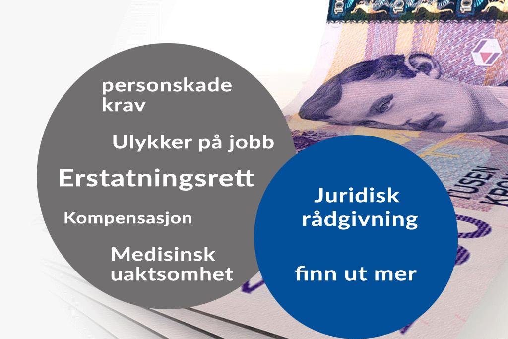 Erstatningsrett Advokat Danielsen & Co. Per Danielsen. Advokat i Oslo.