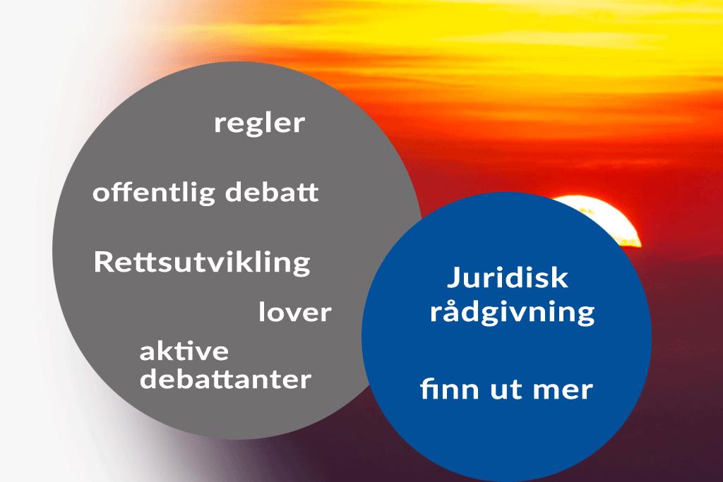 Rettsutvikling. Advokat Danielsen & Co. Per Danielsen. Advokat i Oslo.